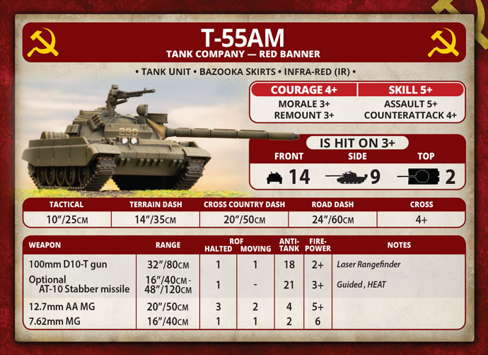 Building a T-55AM Formation